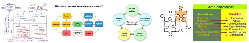 core_competency